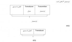 transmiter1